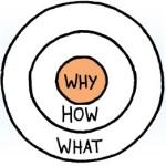 Sai vendere il tuo prodotto con il Cerchio D'Oro ?